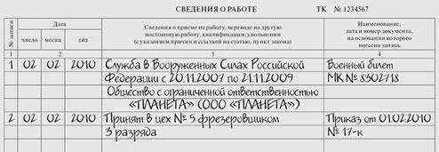 Необходимые документы для внесения записи в трудовой книжке трудовой договор для фмс в москве Зеленоградская улица